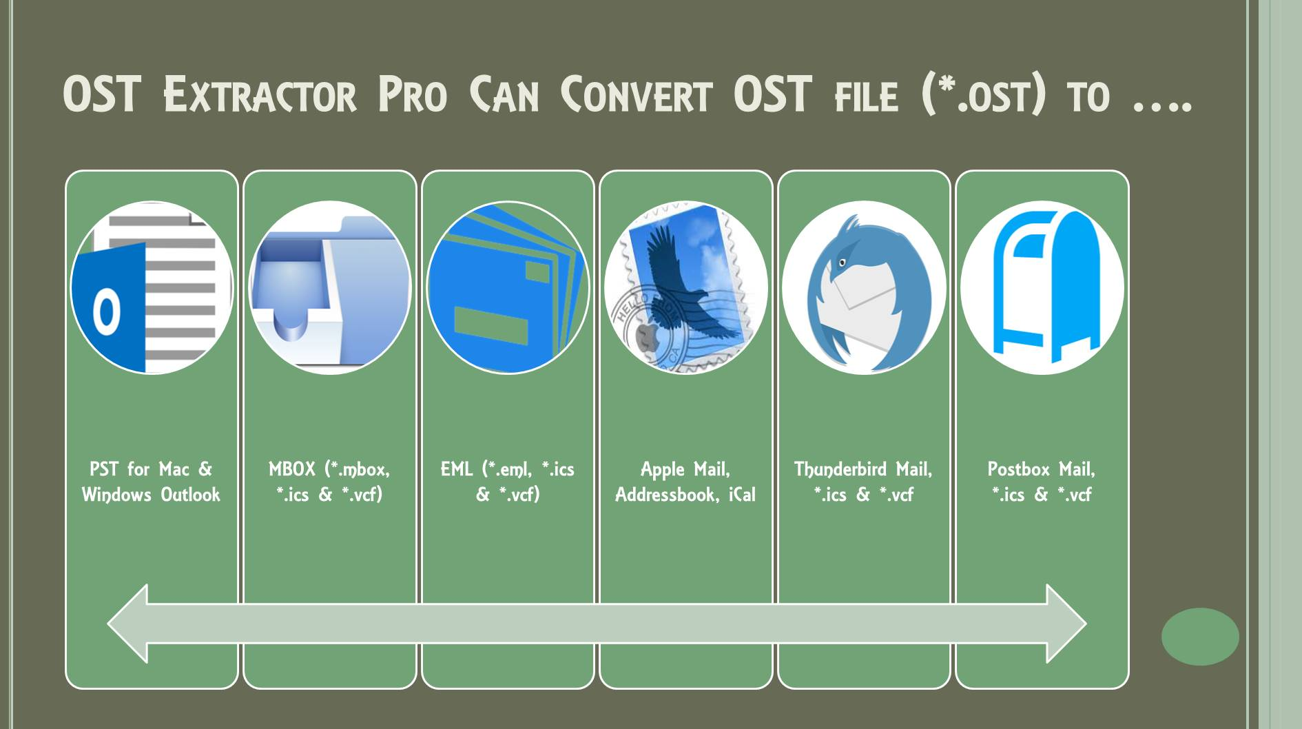 OST to Apple Mail Conversion on Mac and Windows!