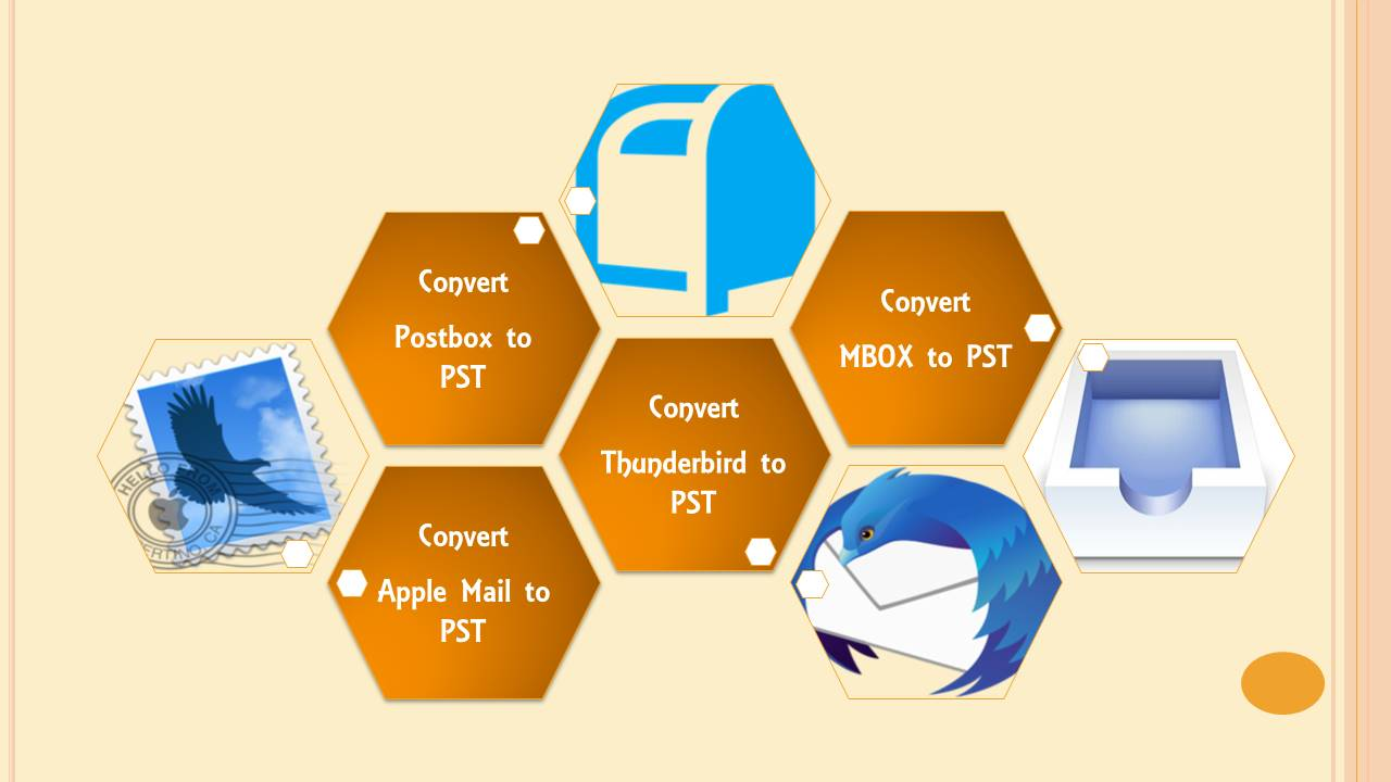 The ultimate Postbox to Outlook Converter for Mac!